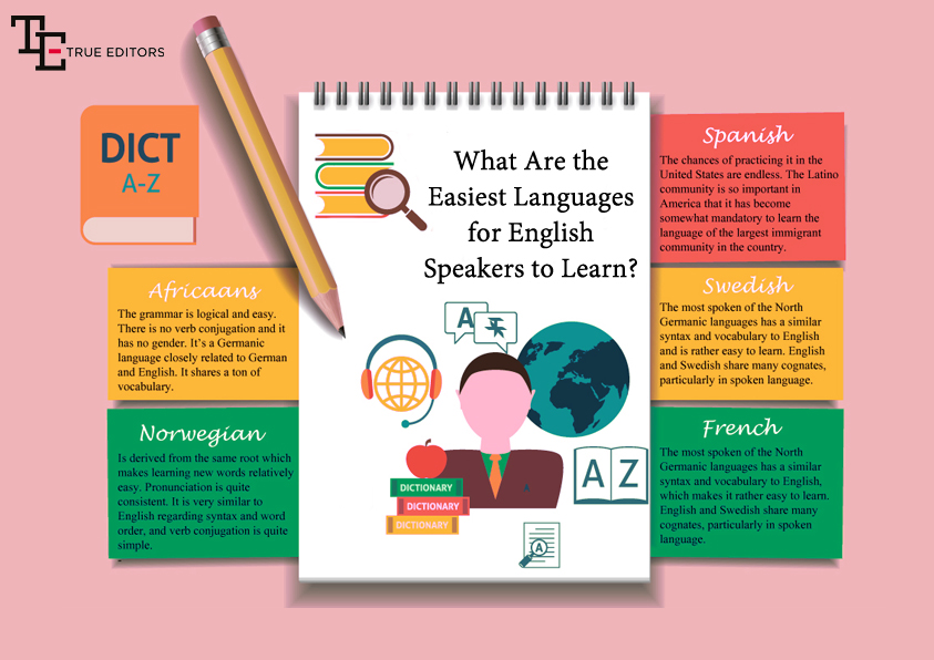 What Are the Easiest Languages for English Speakers to Learn?